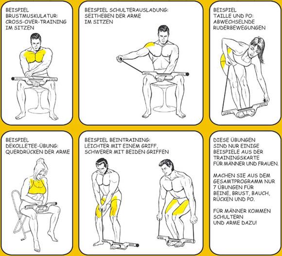 Bodymachine-Trainingsanleitung