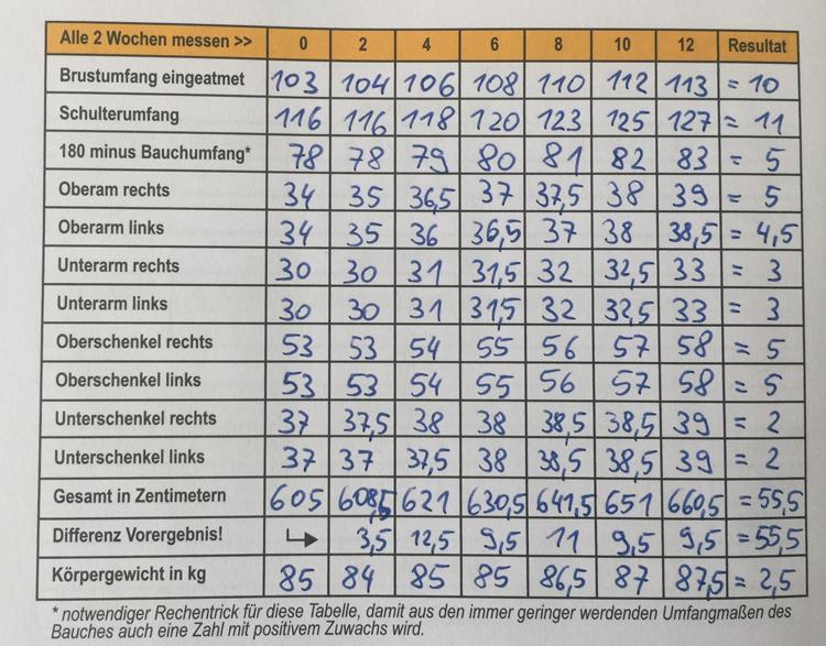 Erfolgstabelle-Mustermann593a5efe902c9