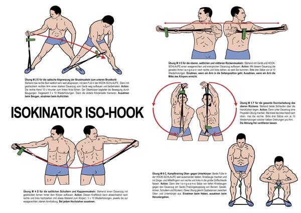 Iso-Hook - die Extra-Zugschlaufe für neue und weitere Übungen mit dem Isokinator