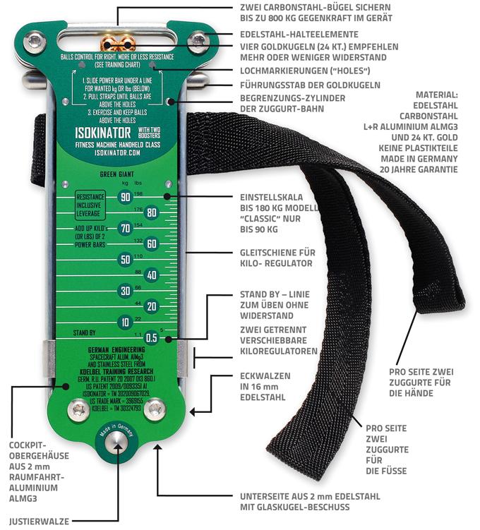Isokinator-GreenGaint-Technik-680
