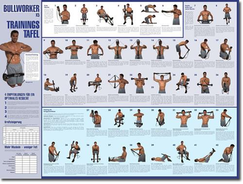 Bullworker X5 - Trainingsanleitung (Trainingstafel)