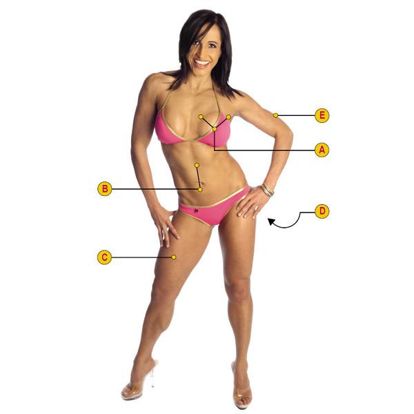 Ganz im Sinne der Frau: neues Bikini-Training
